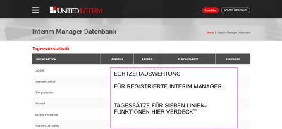 Interim_Management_Blog_Screenshot_Analyseseite_tagessaetze_UNITEDINTERIM